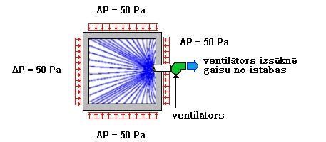 ventilators7426